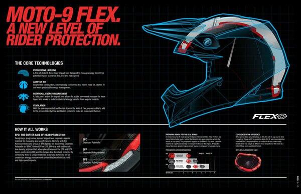 Moto_9_Flex_Information__04666.1426589981.jpg-Bell MX 2021 Moto-9 Flex Adult Helmet (Syndrome Matte Black)